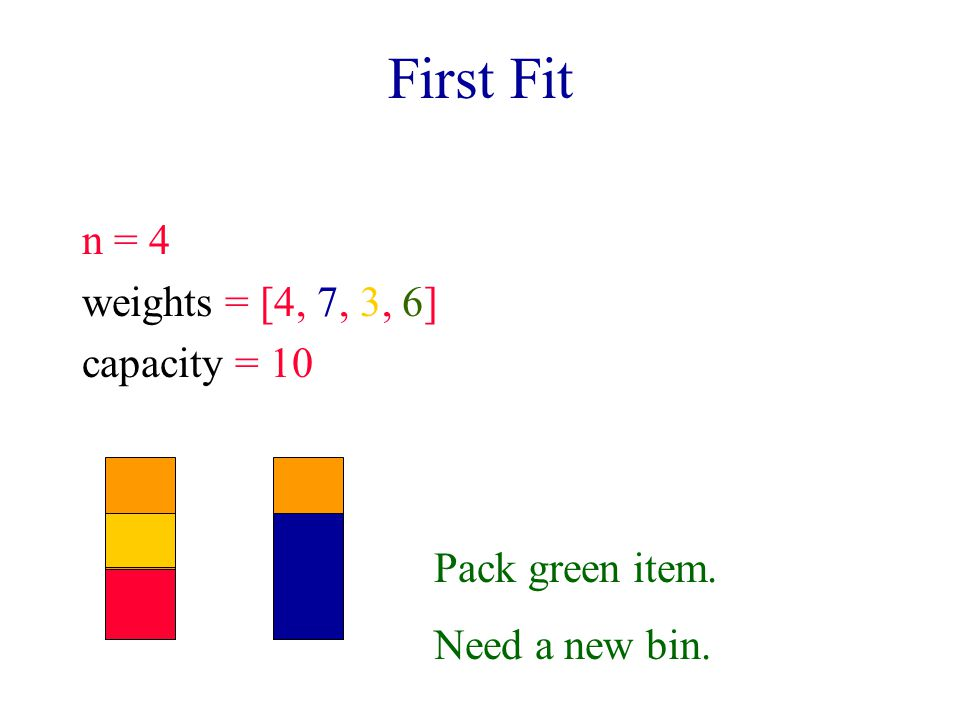 First Fit n = 4 weights = [4, 7, 3, 6] capacity = 10 Pack green item.